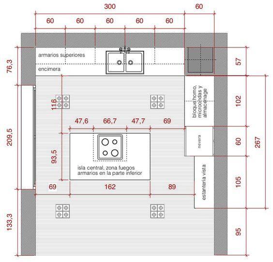 12x12 Kitchen Layout Plans: Planta De Cozinha Com Ilha Central