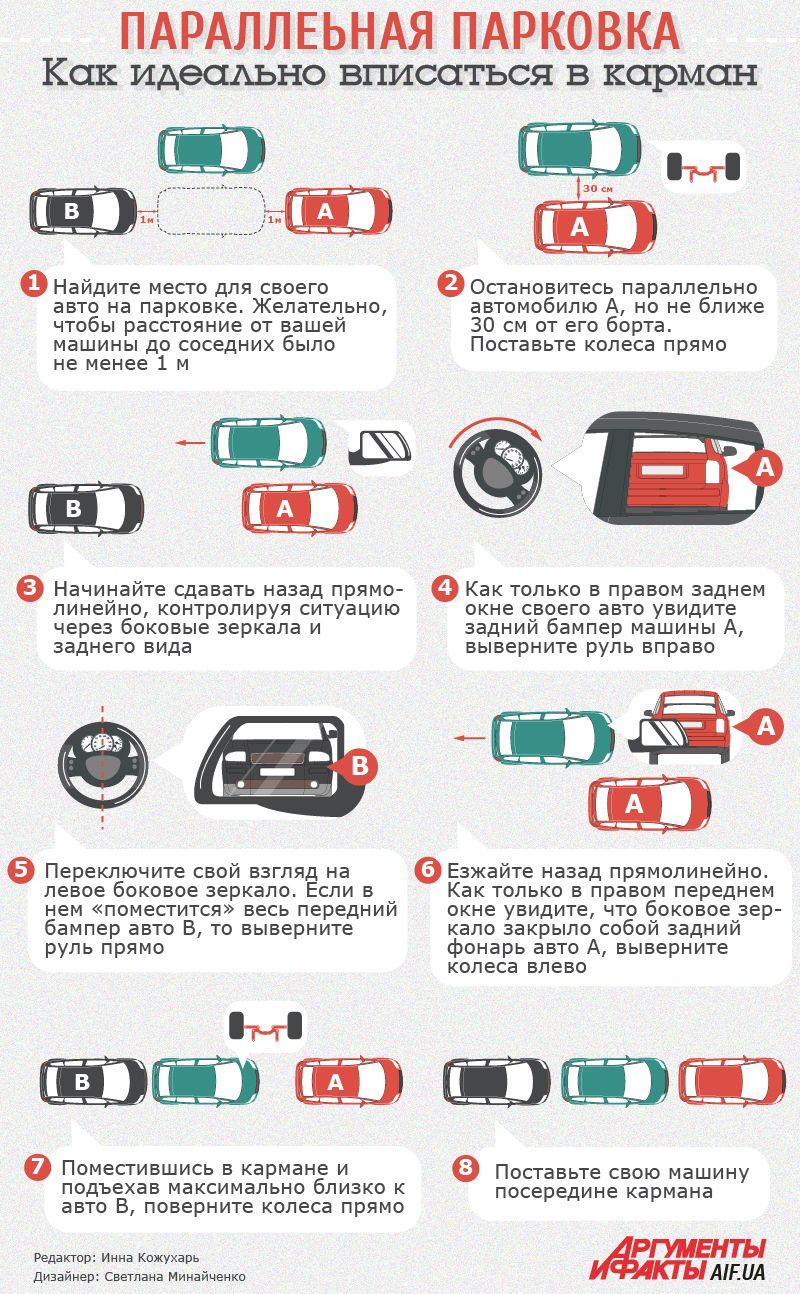 Параллельная парковка: как идеально «вписаться» в карман – инфографика   Практические советы   Авто   АиФ Украина