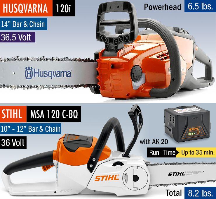 Stihl Chainsaw Chainsaw Rental Chainsaw Petrol Chainsaw Price