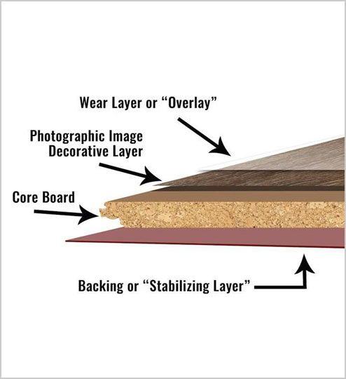 Engineered Hardwood Vs. Laminate Flooring: What's The