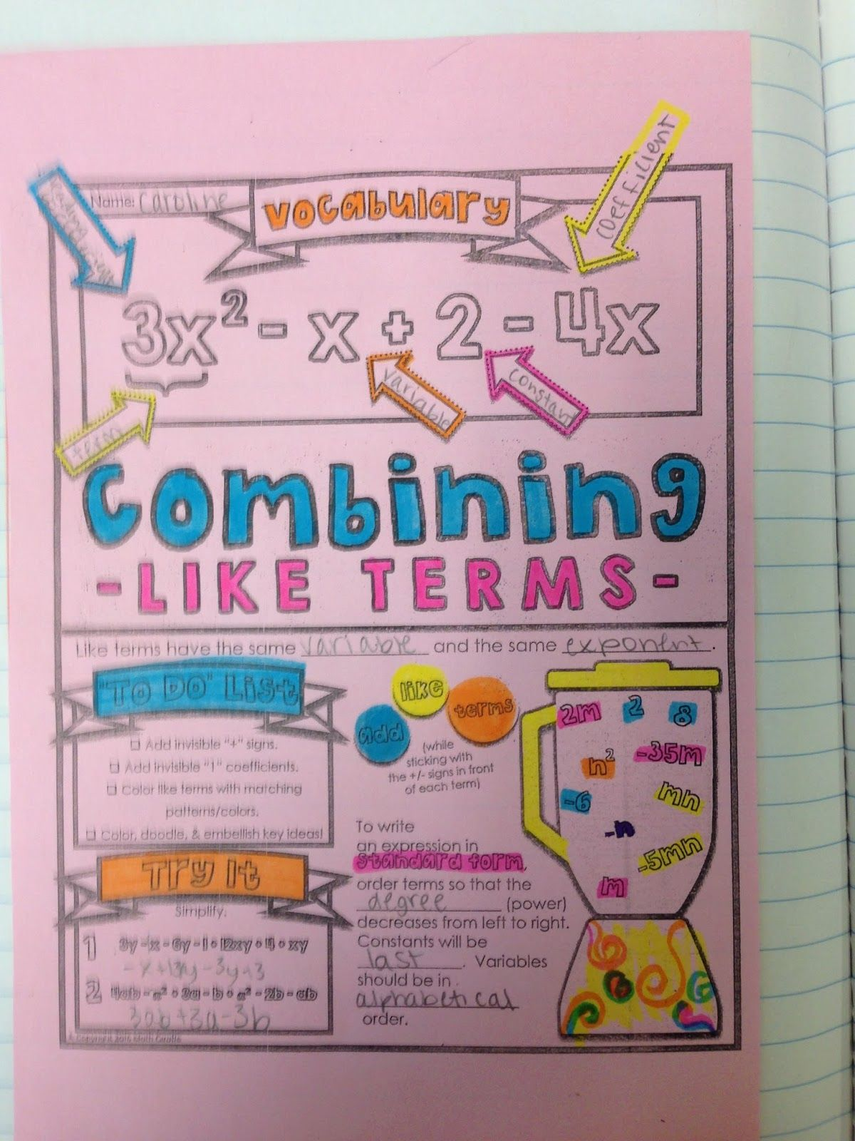 Pin By Christy Smith On Pre Algebra