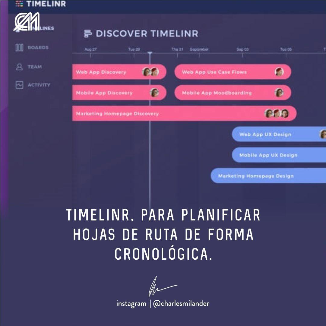 Timelinr, para planificar hojas de ruta de forma cronológica. https ...
