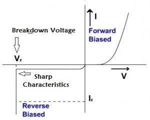 Zener Breakdown and Avalanche Breakdown | Notes | Electric