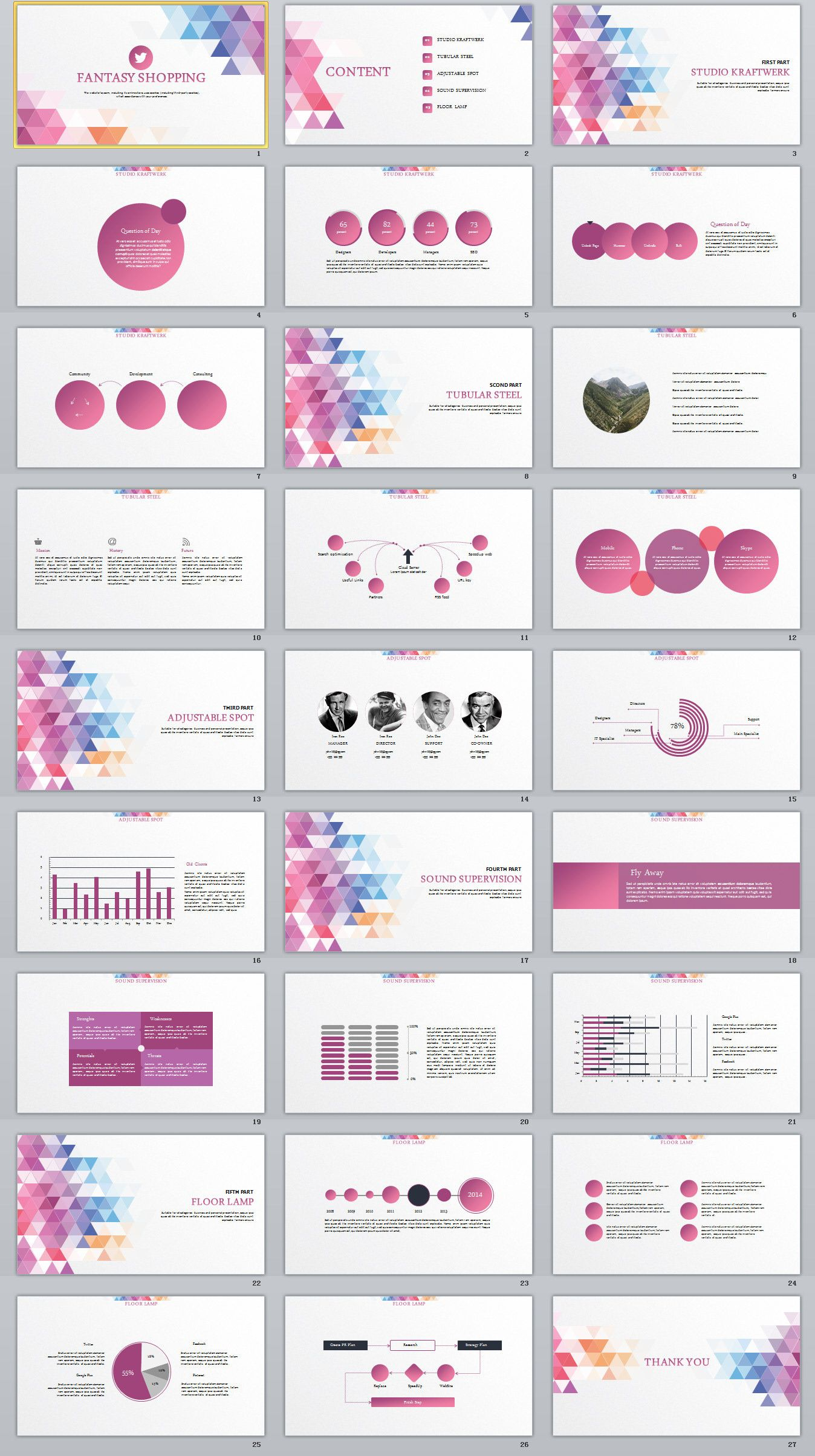 27 red fantasy charts report powerpoint template on behance