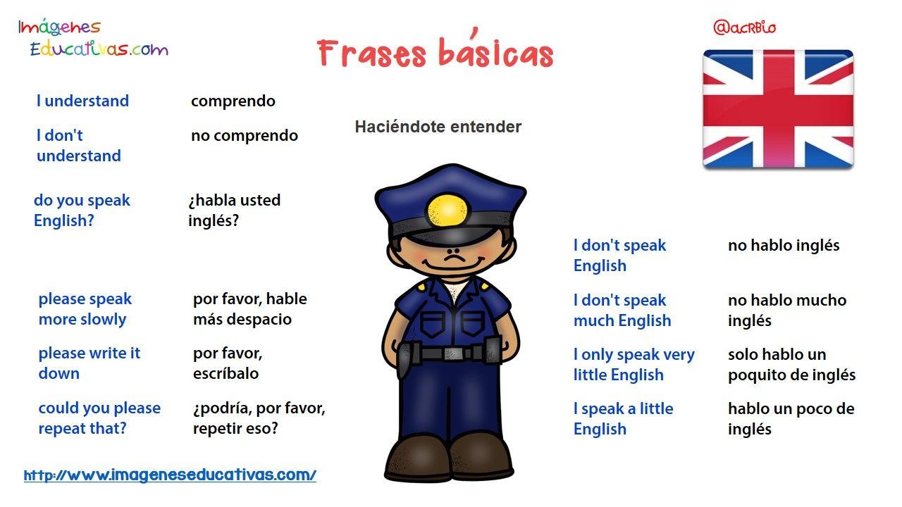 Frases básicas para una conversación en ingles (6)