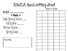 Nwea Goal Setting Worksheet Editable Nwea Nwea Map Goal Setting Worksheet