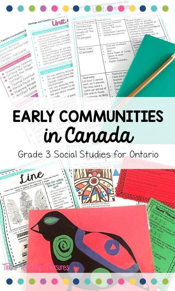 first nations and early settlers grade 3  communities in