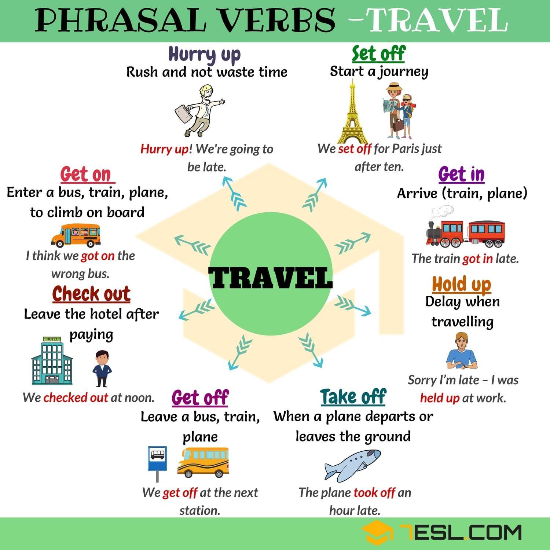 19 Useful Phrasal Verbs For Travel In English 7esl Learn English English Verbs Learn English Vocabulary [ 1500 x 1500 Pixel ]