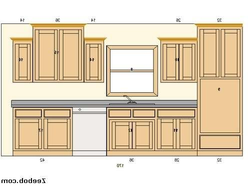 Kitchen Cabinet Templates Free
