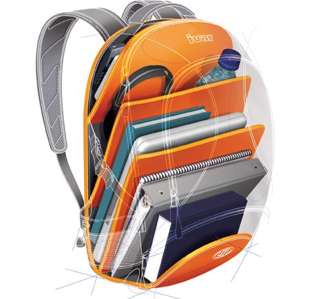 ergonomic backpack for adults