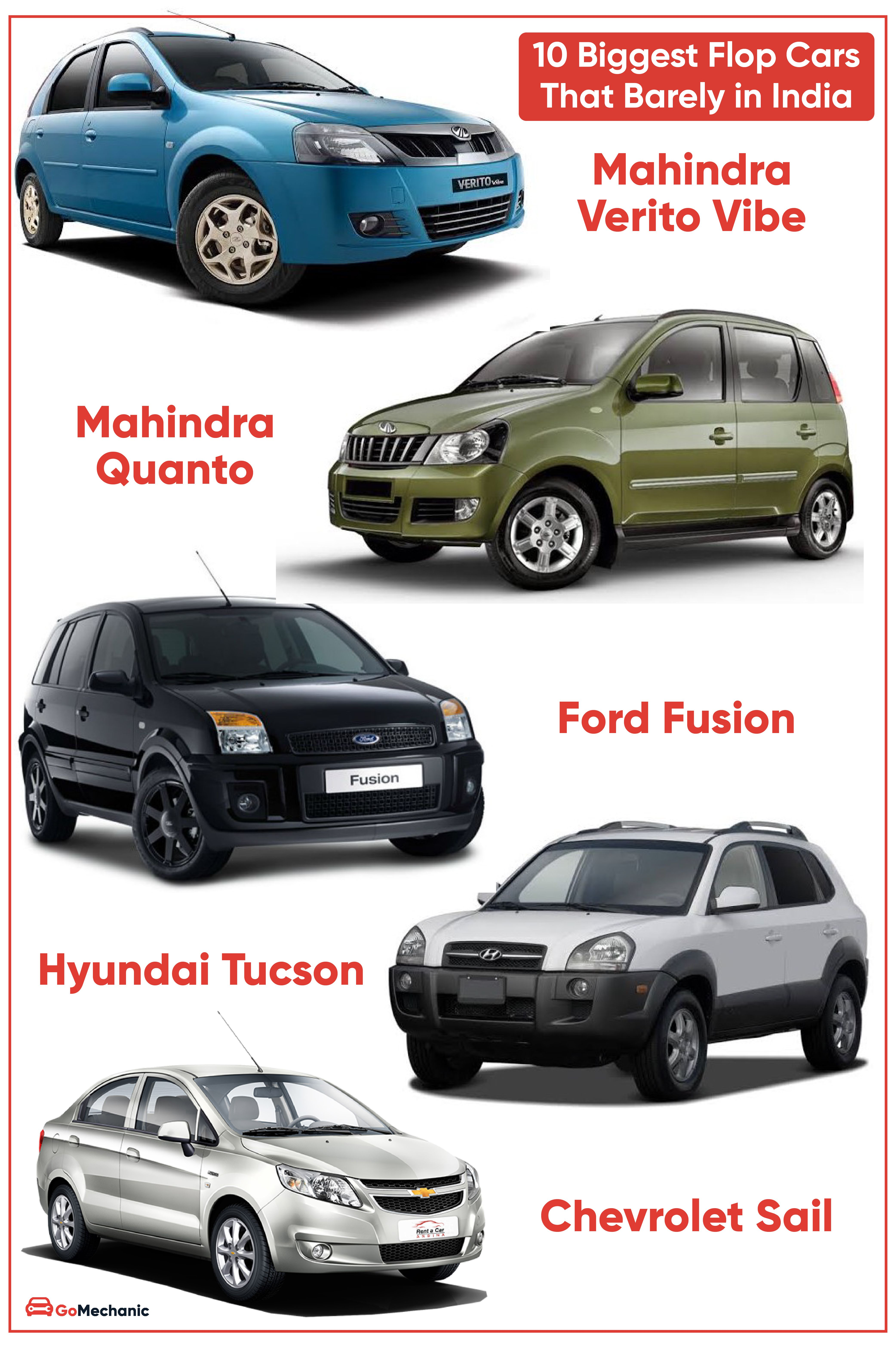 10 Biggest Flop Cars In India From The Suzuki Kizashi To Ford