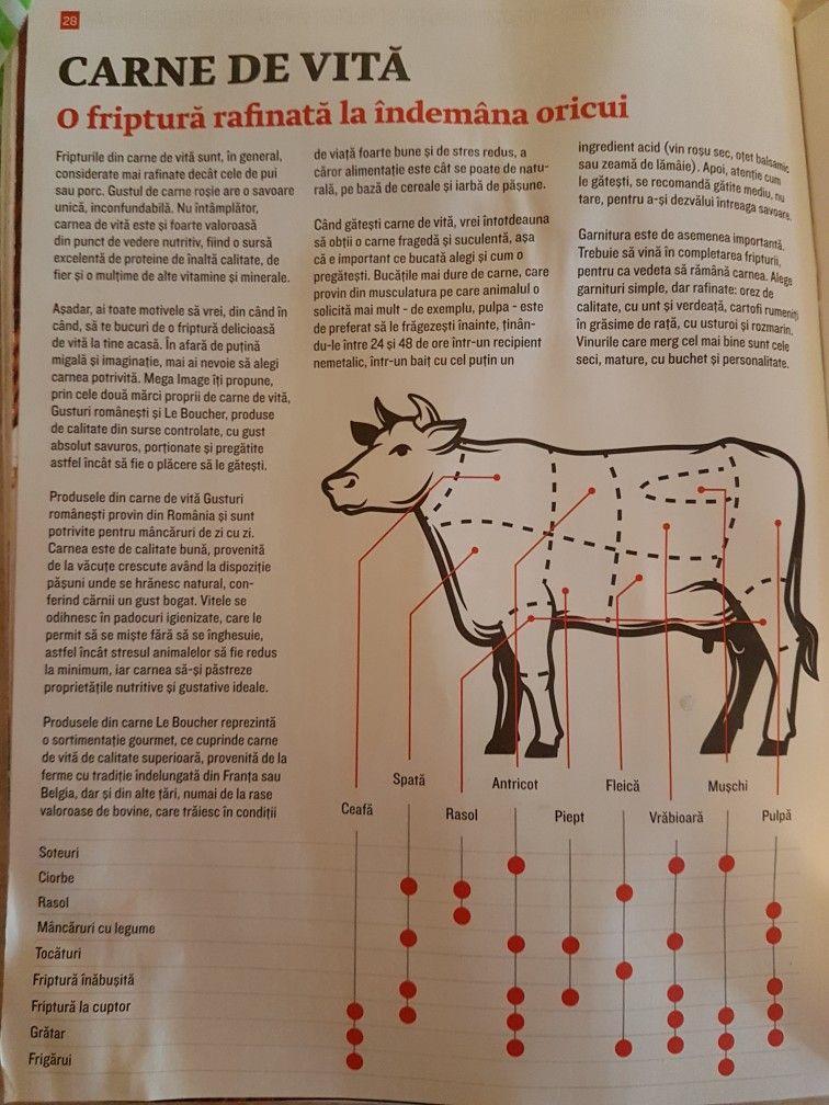 proteine pentru vedere)