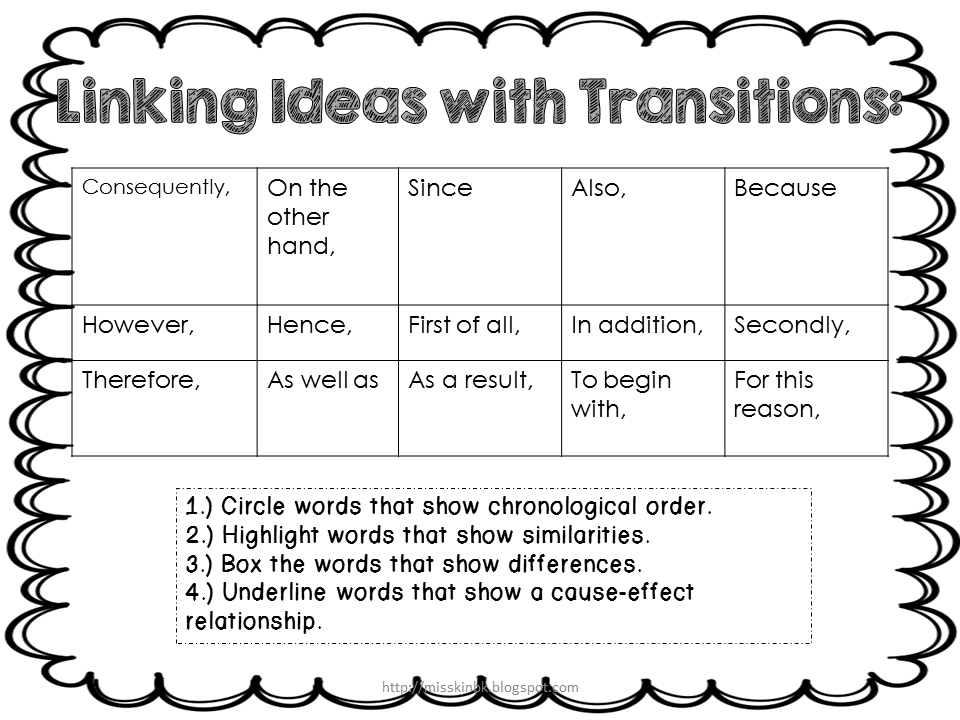 Transition Words Third Grade Writing Google Search