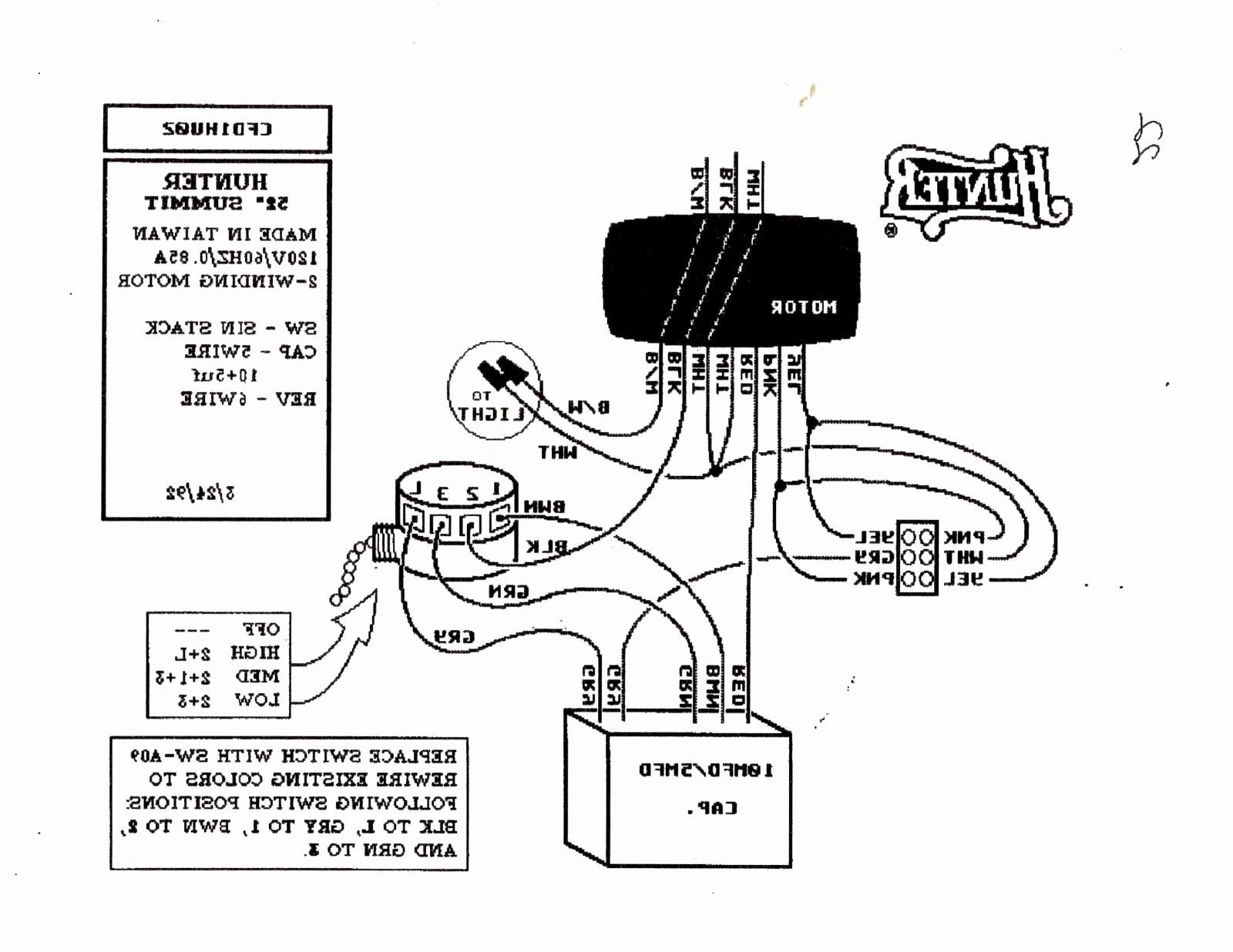 Wiring Diagram For Belle Minimix 150 Diagram