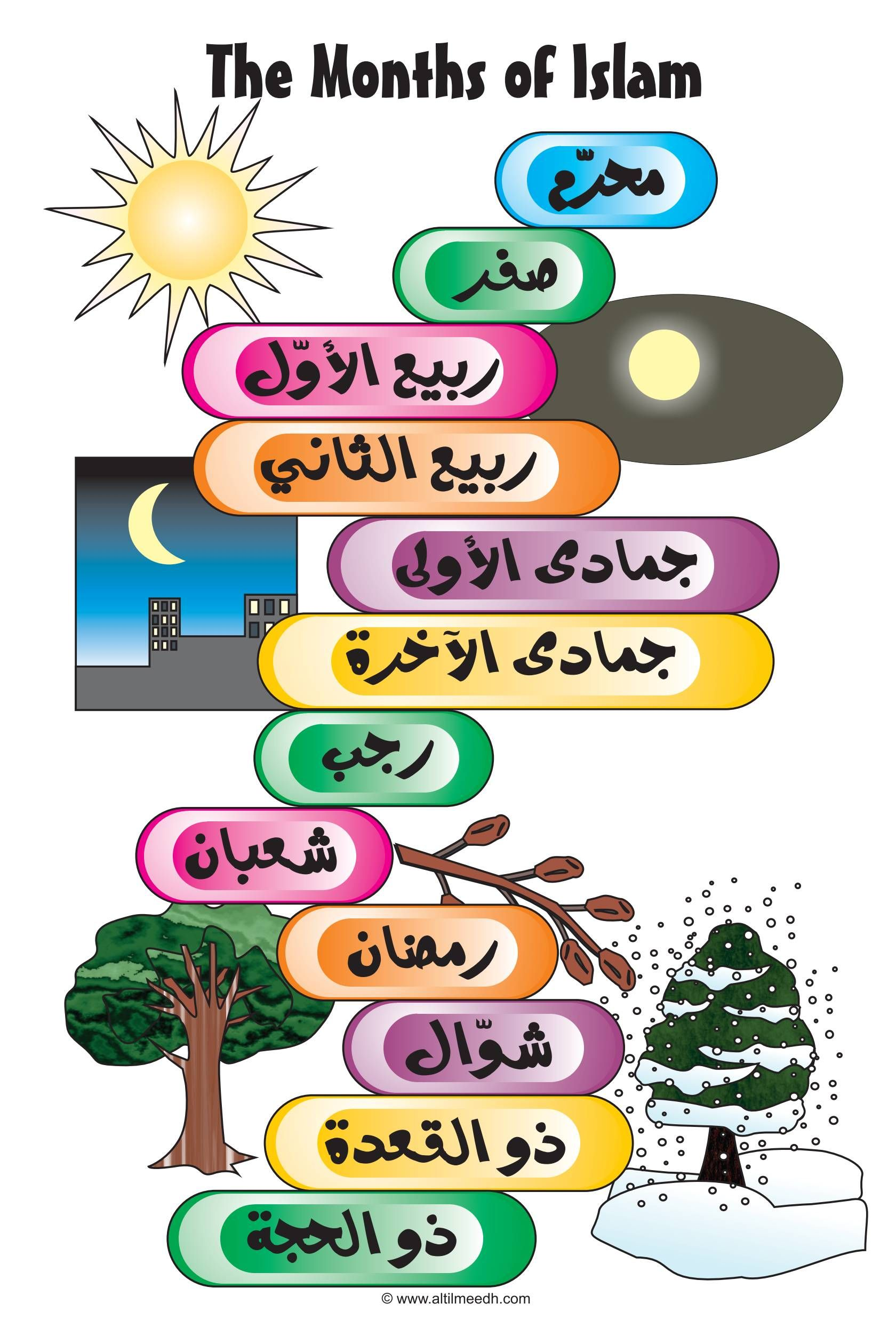 This Colorful Poster Lists The Year Of Islamic Months In Their Arabic Names Islamic Months Name Islamic Month Islam For Kids