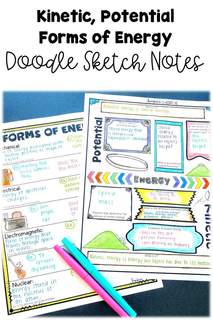 Potential, Kinetic and Forms of Energy Doodle Sketch Note Review ...