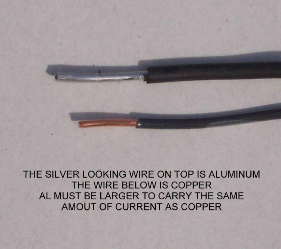 Copper vs Aluminum Conductors, Swartz Electric Blog, Mai Bjorklund ...
