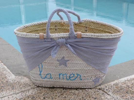 Cesto para la playa pintado a mano bolsas bags sacs capazos cestas y playa - Cestas para la playa ...