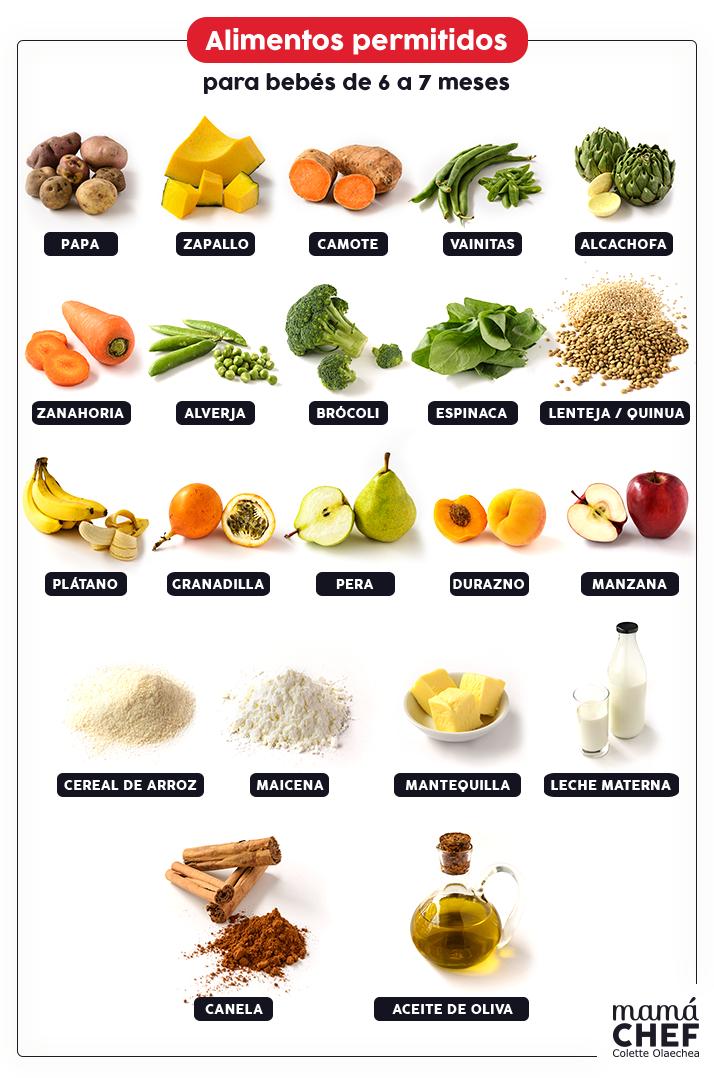 Alimentos para beb s de 6 a 7 meses cuidado beb pinterest alimentos para beb s para - Papillas para bebes de 6 meses ...