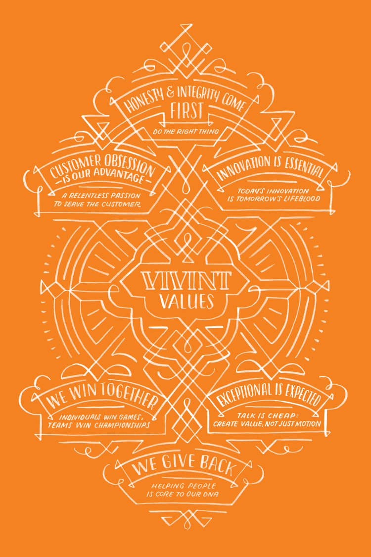 Pin By Danielle Davis On Best Of Lettering Hand Type Design Graphic Design Typography Hand Lettering