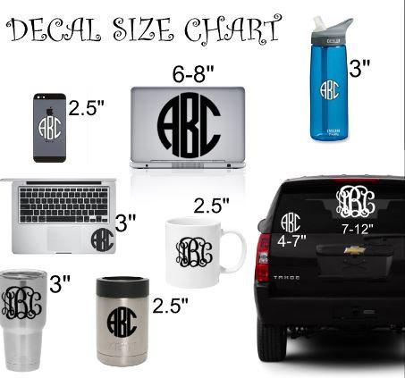 Car Decal Size Chart Yoskin