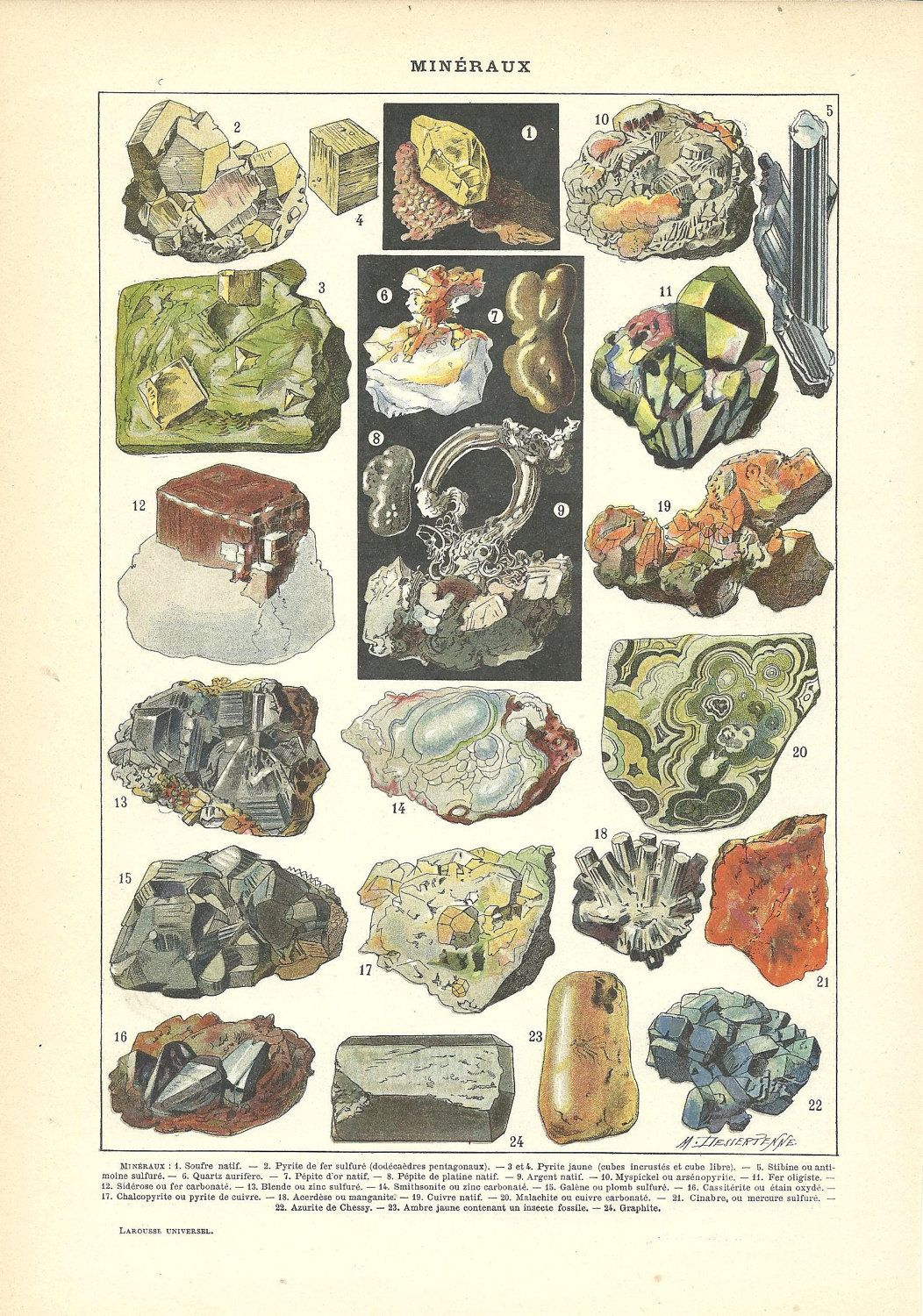 Type List Of Rock Mineral Antique Poster French Dictionary