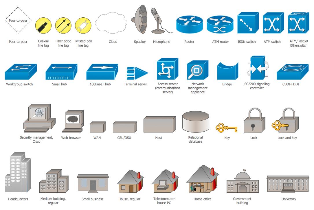 27 good standard network diagram symbols design ideas -  bookingritzcarlton.info | symbol design, networking, design elements  pinterest