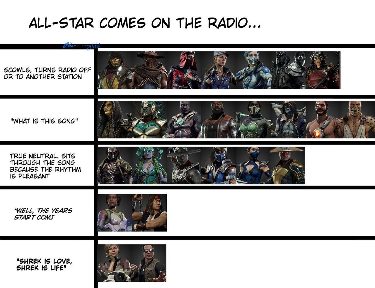 Pin By Arisu Silver On Lol E Overwatch Lol League Of Legends League Of Legends League Memes