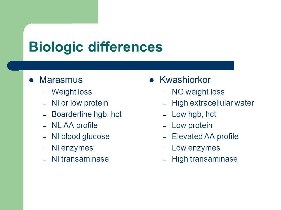 Biologic Differences Marasmus Kwashiorkor Note Transaminase