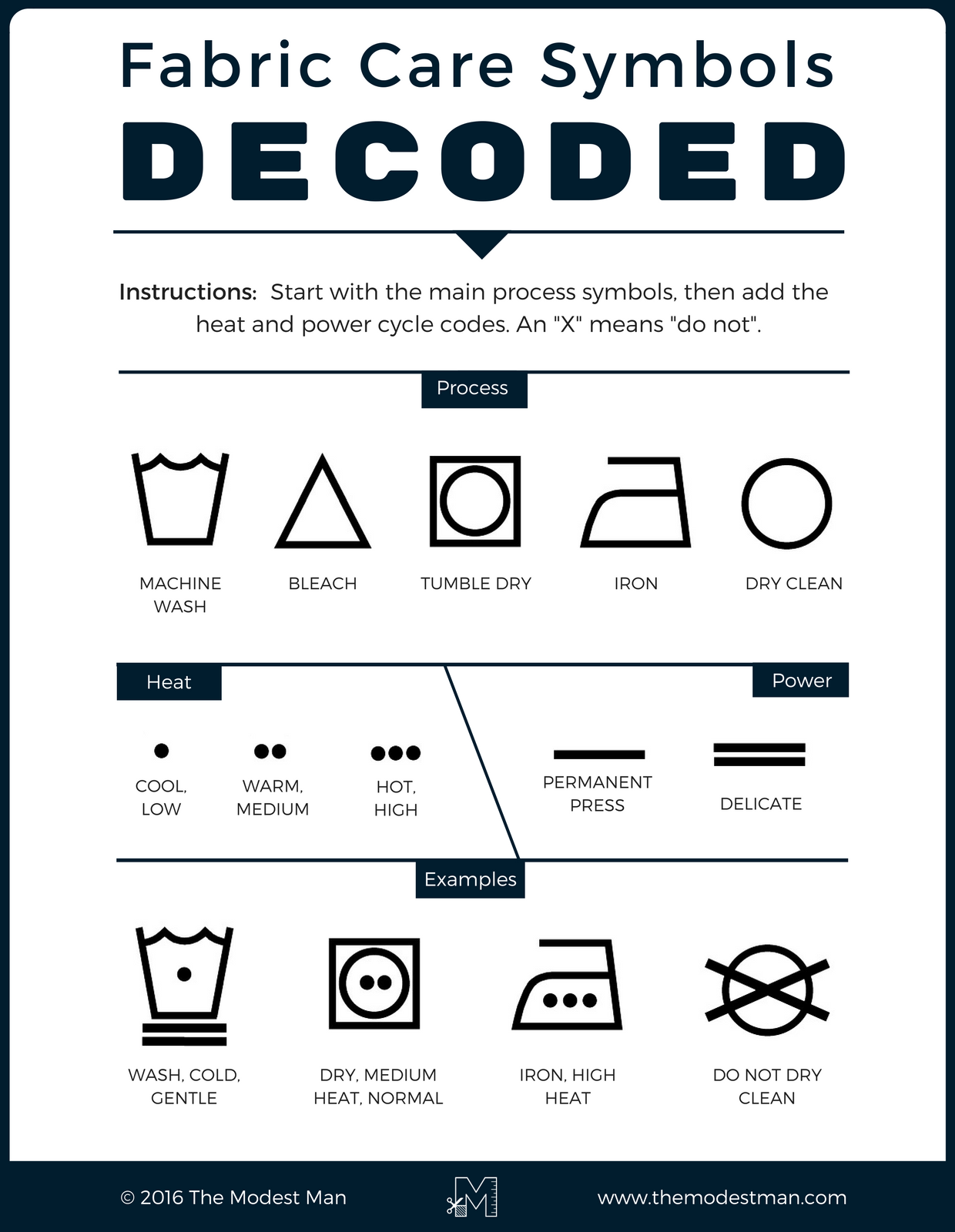 Fabric care symbols infographicg 12401600 laundry pinterest an easy way to interpret fabric care symbols theyre just like simple math equations buycottarizona
