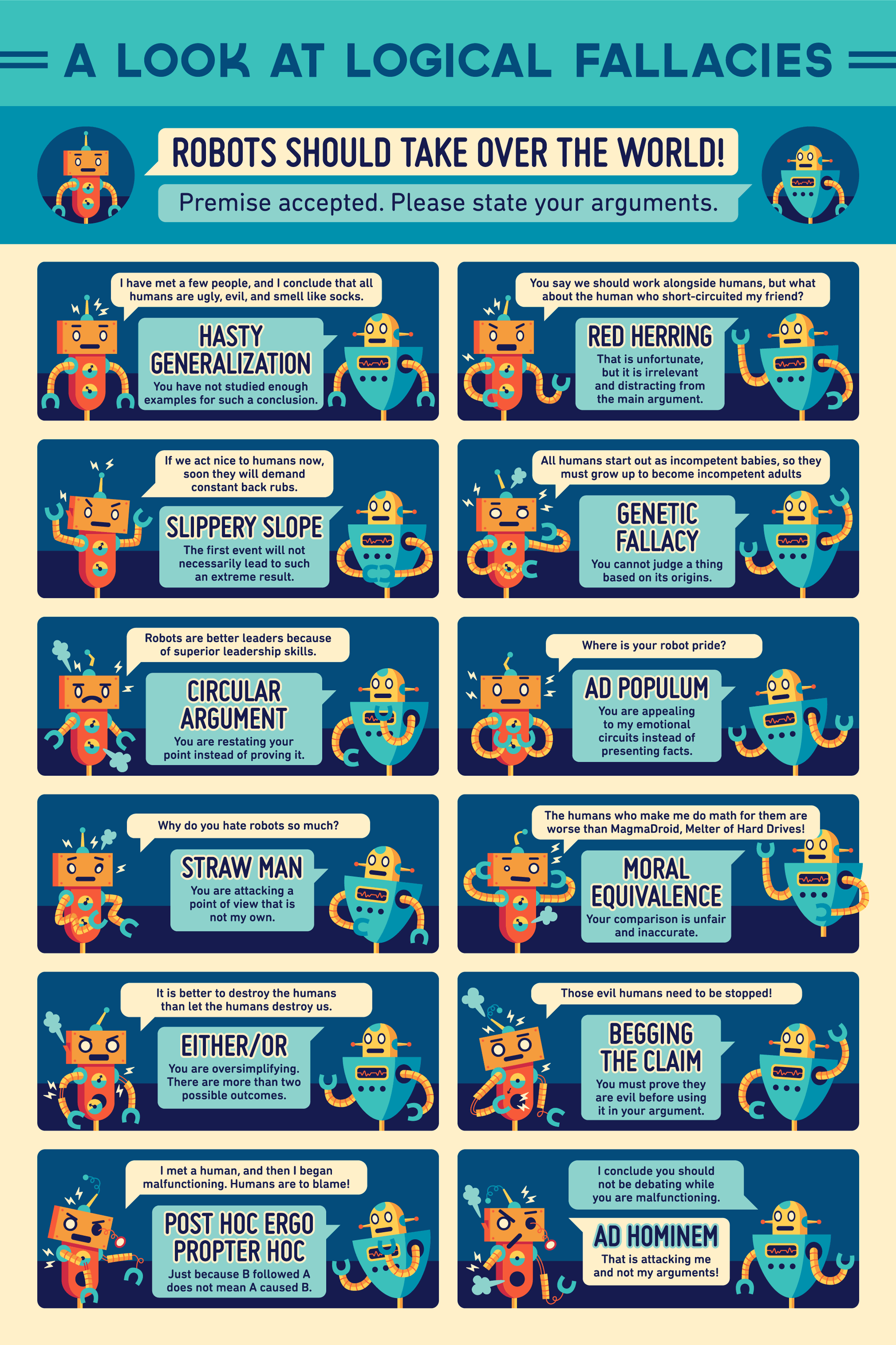A Look At Logical Fallacies Educational Poster Designed