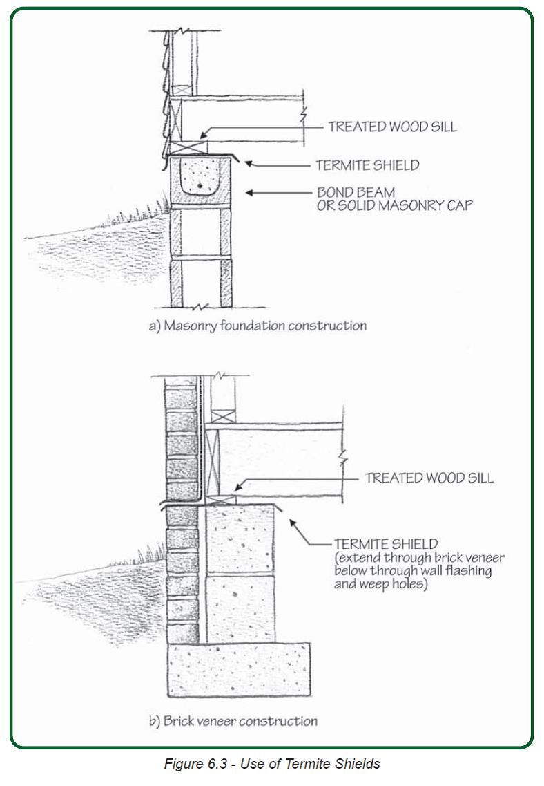 Install Termite Shields And Use Solid Concrete Or Filled Concrete Block For The Top Of Foundation Walls To Det Concrete Blocks Brick Veneer Diy Farmhouse Decor