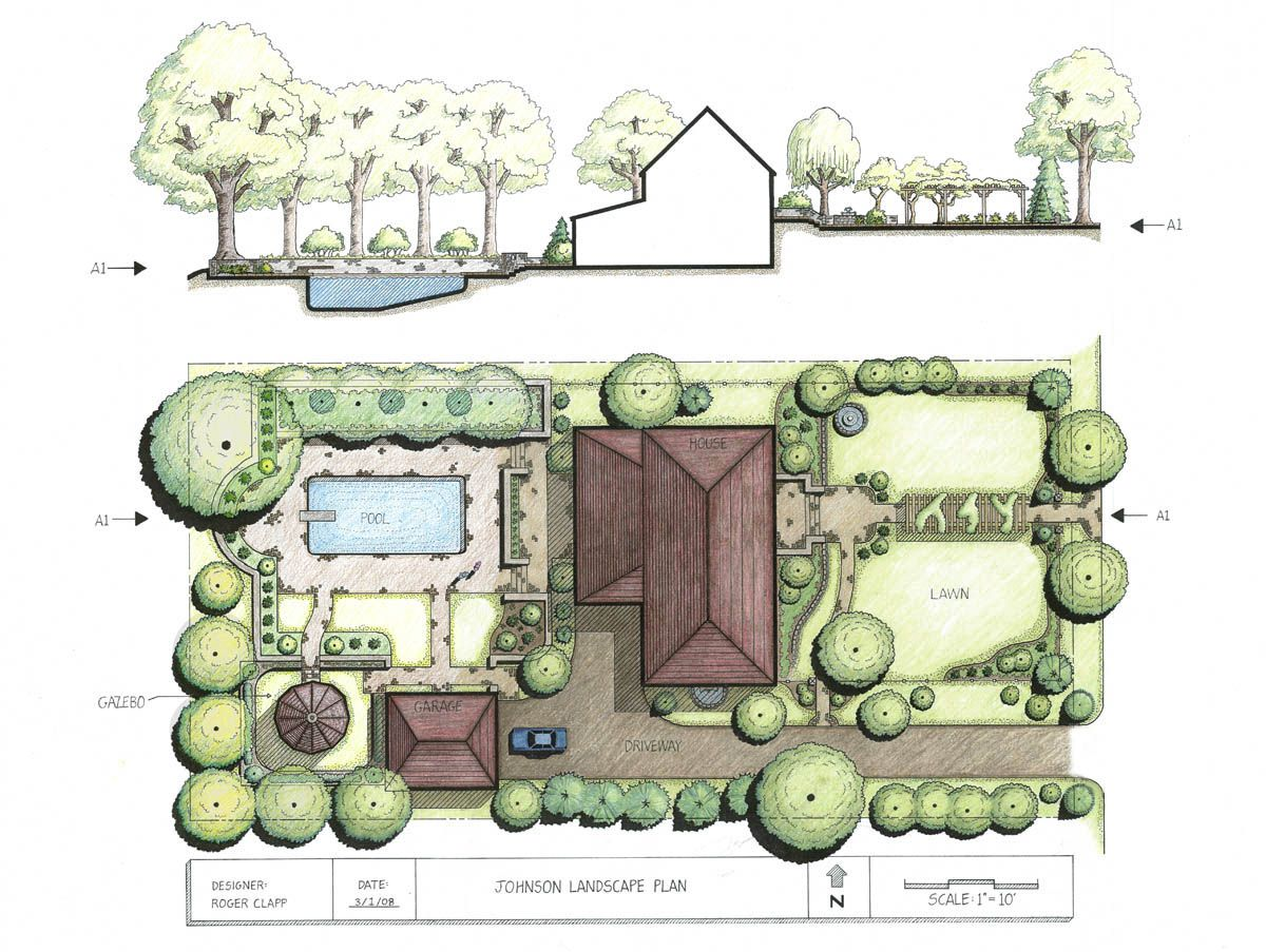 Landscape Plan Drawing Home Design Ideas