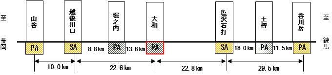 Watch Headline: 関越道の大和PA下り線フードコートショッピングコーナーの営業を終了