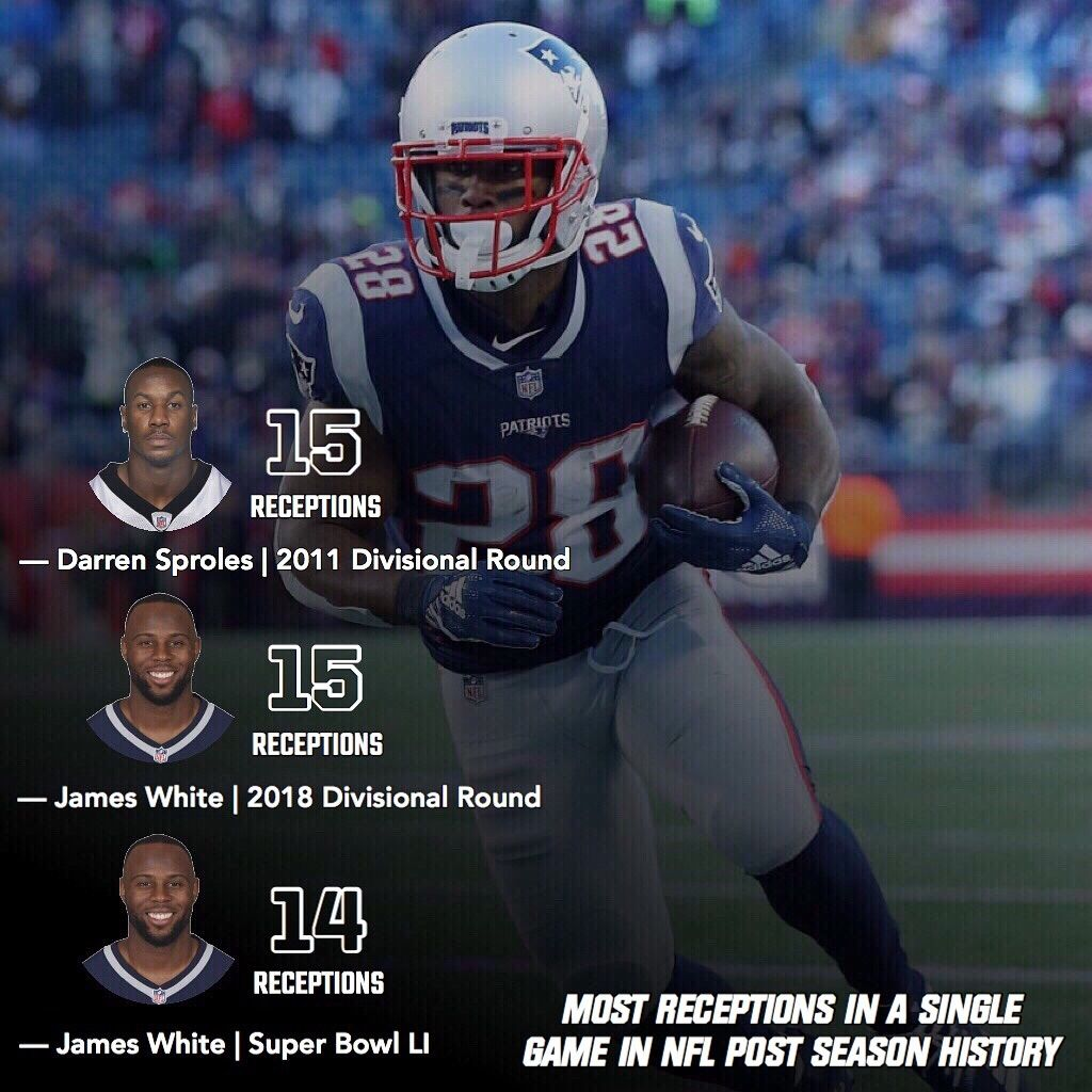 4 559 Likes 48 Comments New England Patriots Fan Page Patr1ots On Instagram It S James New England Patriots Players New England Patriots Patriots Fans