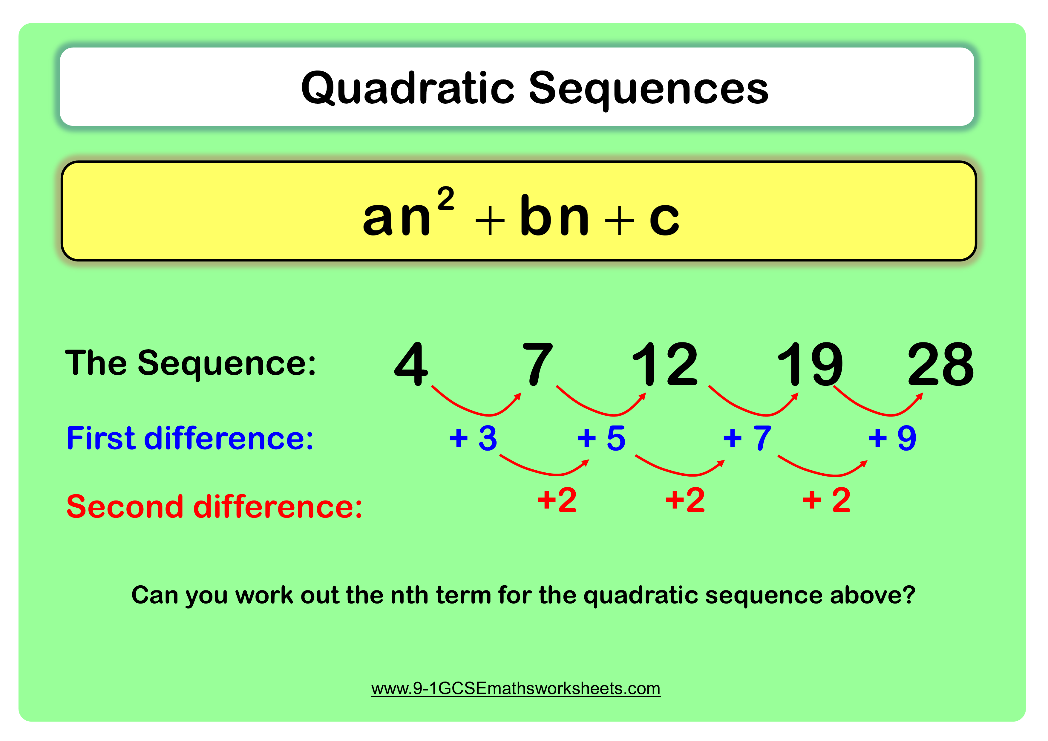 Quadratic Sequences Example | Sequence examples, Math ...