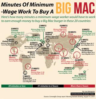 Minutes Of Minimum Wage Work To Buy A Big Mac By Ibt Map Finance World Economy Minimum Wage Wage Map