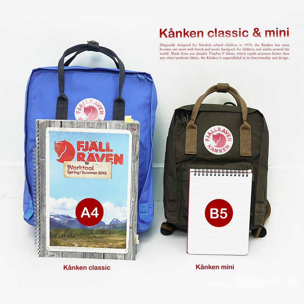 kanken classic vs kanken mini k nken size guide pinterest minis backpacks and kanken backpack. Black Bedroom Furniture Sets. Home Design Ideas
