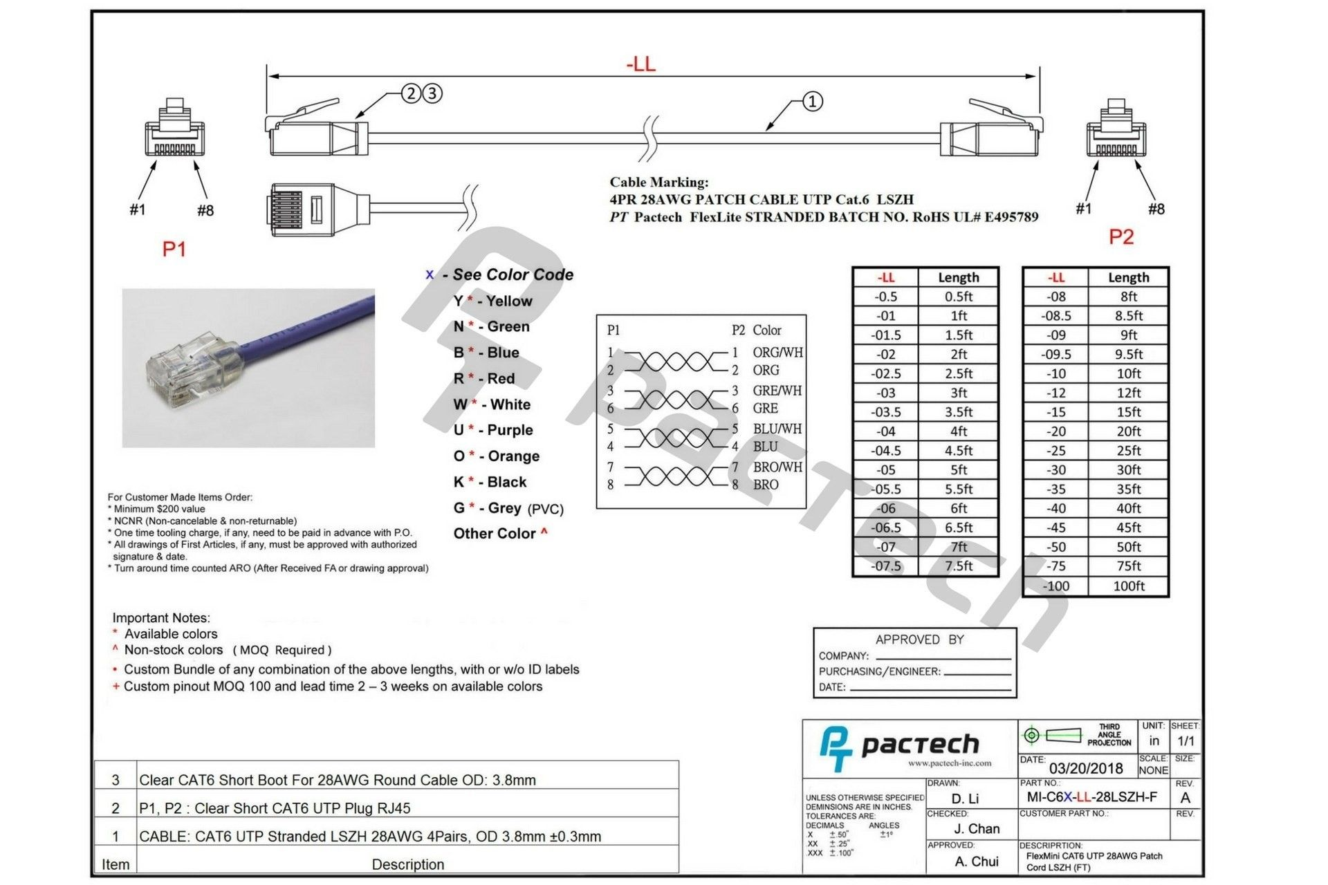 Ethernet Cable Wiring Diagram Pdf / 0fc4bc8c Cat 5