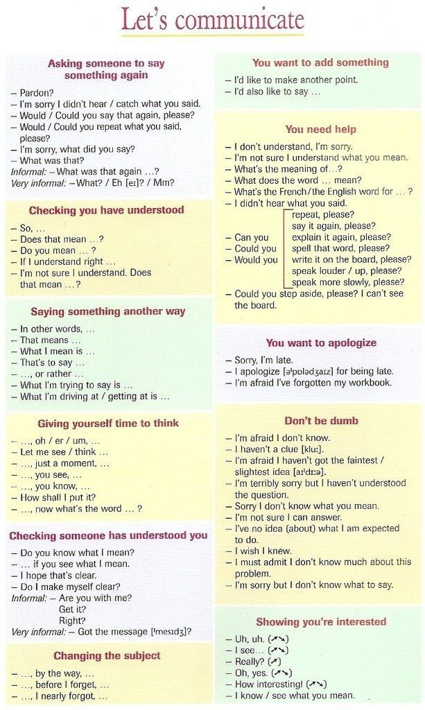 English phrases, let's communicate