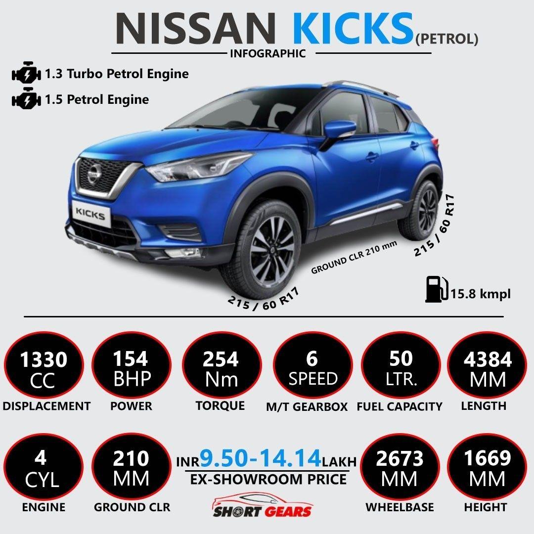 2020 Bs6 Nissan Kicks Key Specifications And Price In India Nissan Nissankicks Nissankicks2020 Kicks2020 Caroftheday Nissanclub In 2020 Nissan Petrol Turbo