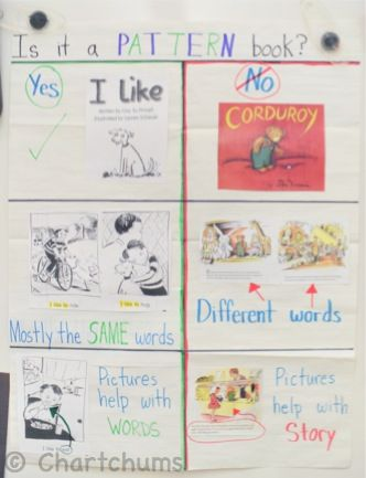 Kindergarten lesson plans with books