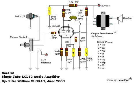 tube amplifier valve amplifier diy amplifier. Black Bedroom Furniture Sets. Home Design Ideas