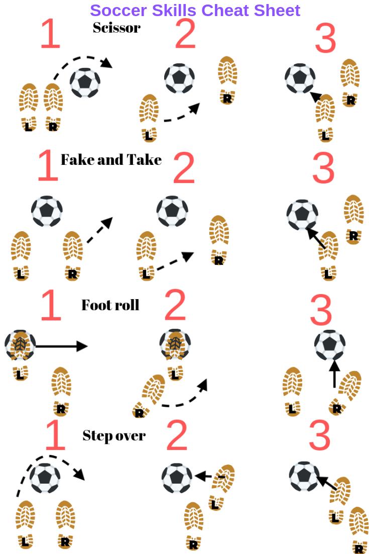 Soccer Ball Soccerball Futbol INSTANT DOWNLOAD 1 vector .eps | Etsy in 2020  | Soccer ball, Soccer, Cute laptop stickers