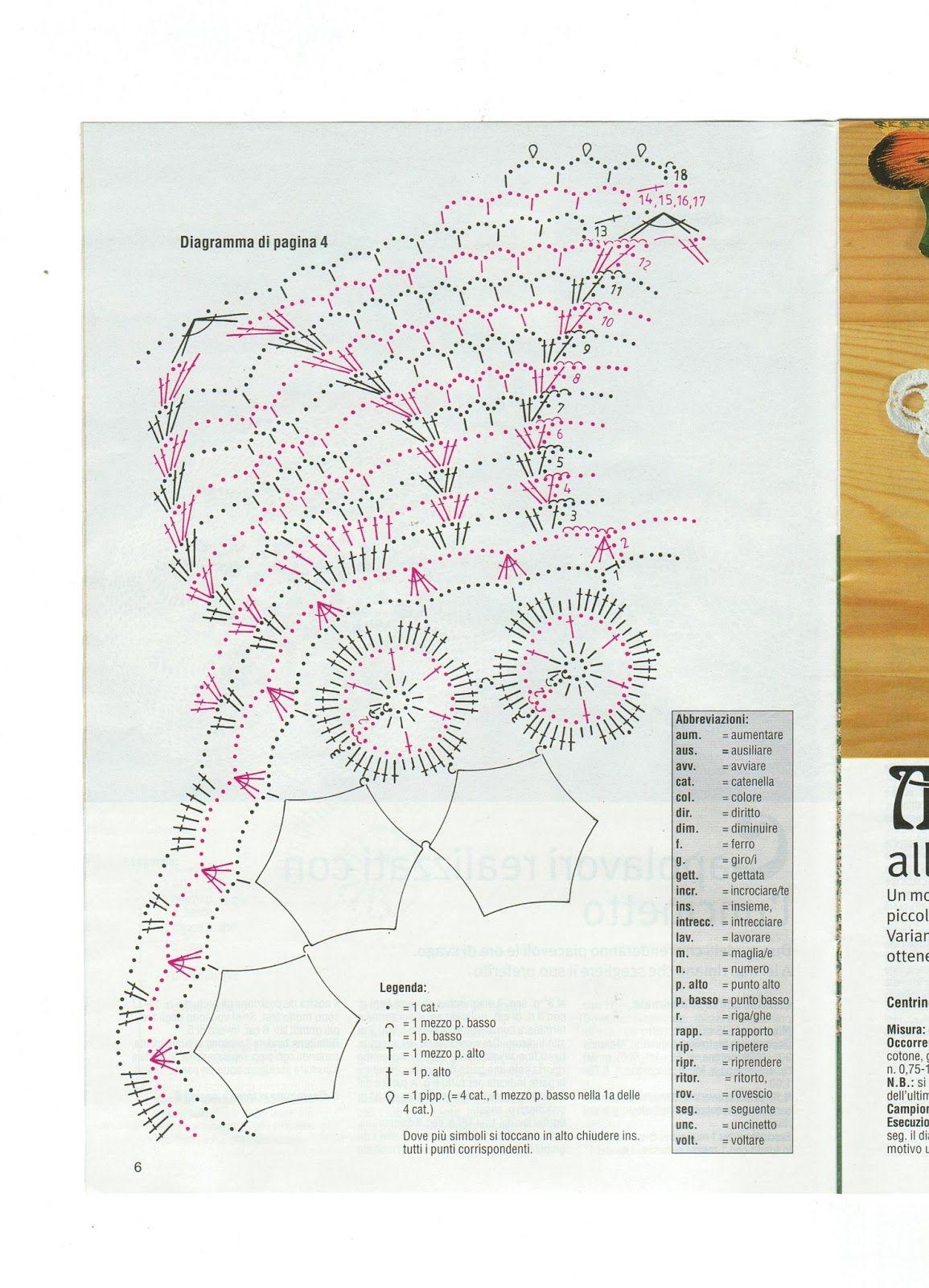 Olga Diezt Https Www Pinterest Com Olgadiezt Crochet Doilies Crochet Doilies