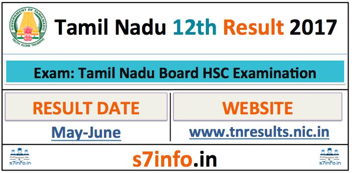 Declared Tamil Nadu Sslc 10th Results Tnresults Nic In Crashes Check Out Alternatives 10th Result Examination Results Tamil Nadu