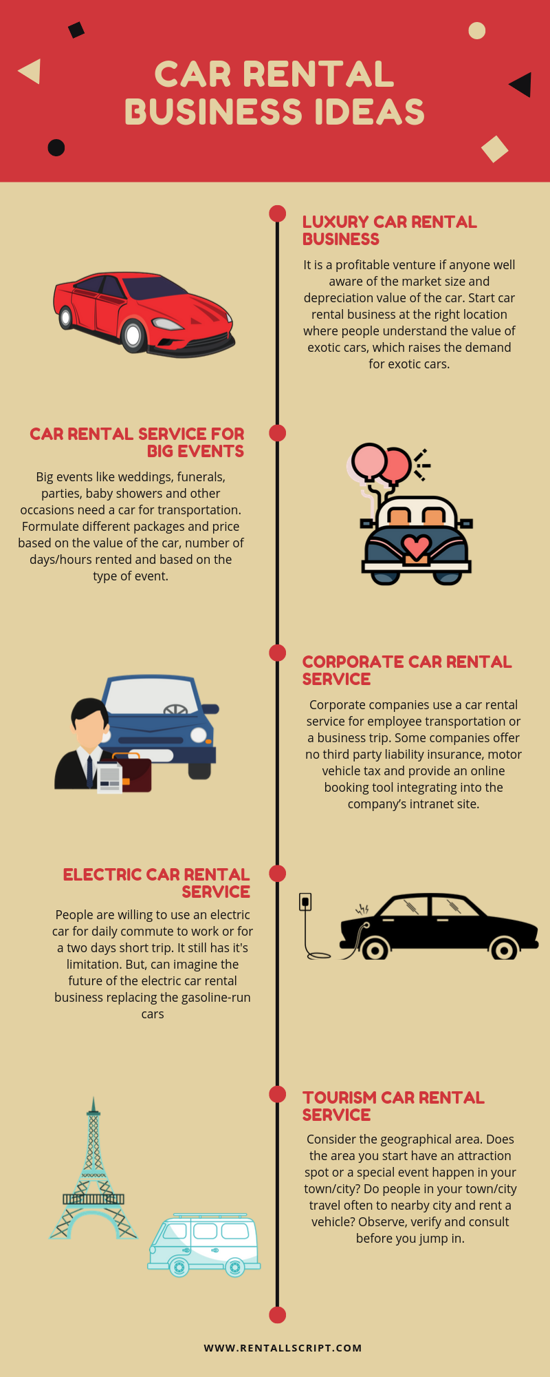 Most Promising Car Rental Business Ideas In 2019 Rentall In 2020