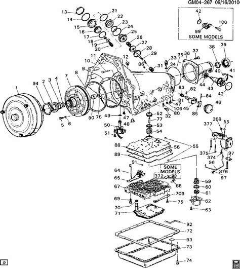 [DIAGRAM] 1998 Gm 4l80e Diagram FULL Version HD Quality