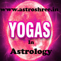 Yogas in astrology, power of yogas in life, advantages of