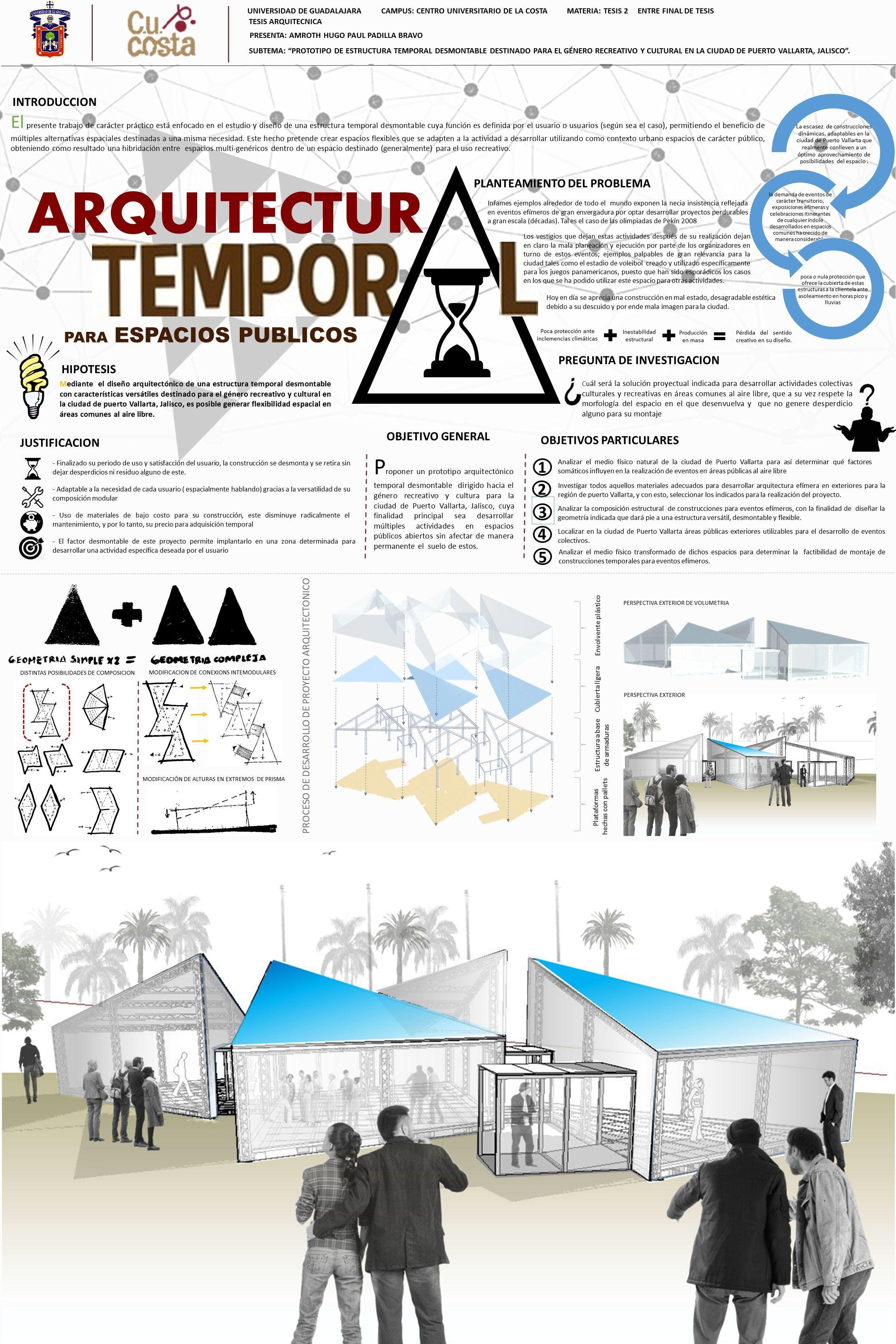 Arquitectura temporal   Cartel cientifico   Tesis   Presentaciones ...